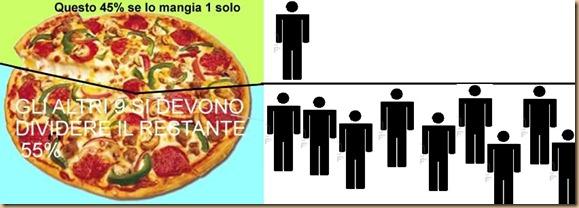 Pizza - divisione della ricchezza-2-PT