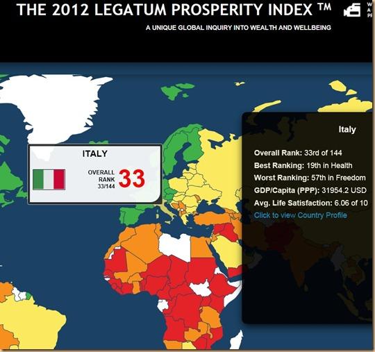 2012 - schermata generale Ita