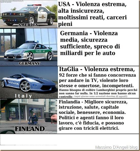 4 tipi auto polizia - commenti