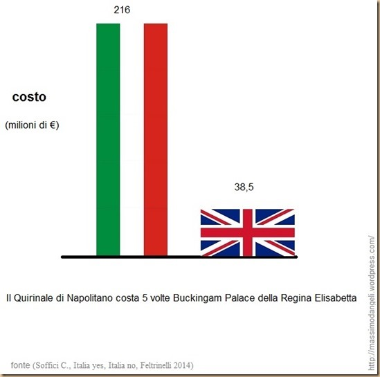 Costo-Ita-UK_thumb2