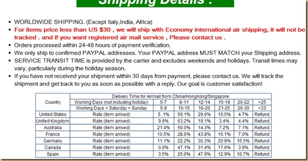 not shipping in Italy India Africa - ebay